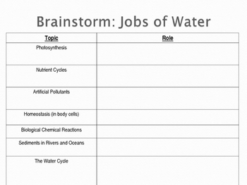 Water Resources and Conservation: Power Point Presentation