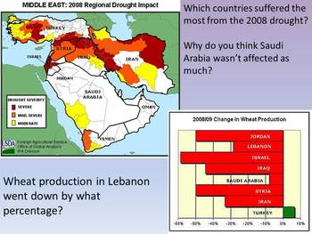 Water Shortages & Solutions in the Middle East PowerPoint