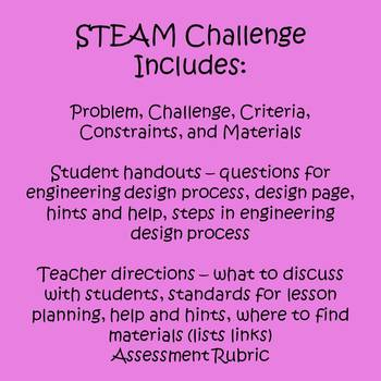 Water Slide - STEAM Energy Design Challenge