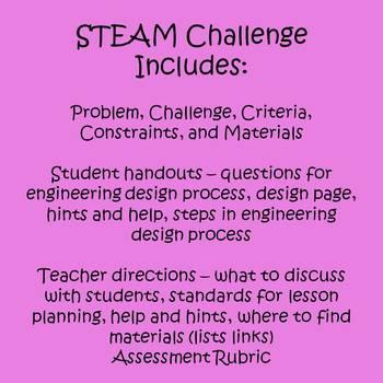 Summer STEAM - Water Slide -  Energy Design Challenge