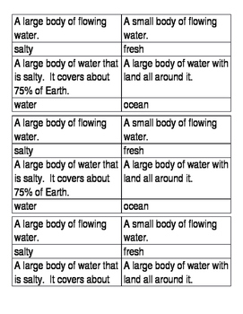 Water Sources