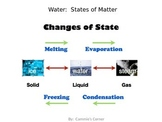 Water: States of Matter POWERPOINT