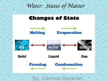 Water- States of Matter BUNDLE 4th Grade Science
