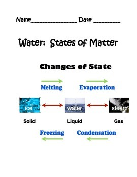 Water States of Matter STUDY GUIDE