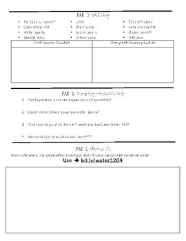 Water Stewardship Practice Worksheet