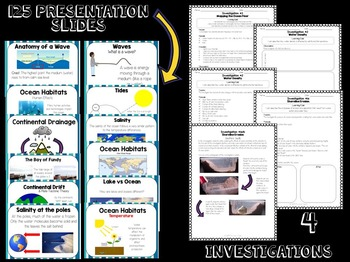 Water Systems on Earth Unit Plan (Interactive Notebook Compatible)