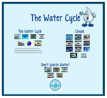 Water, The Water Cycle, and Clouds