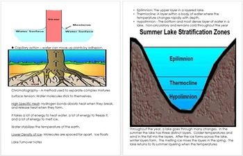 Water Unit Notes, Science Curriculum and Standards Information
