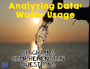 Water Usage Analyzing Data Diagram & Comprehension Questions