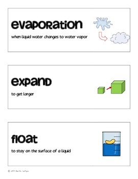 Water Vocabulary Word Wall Cards