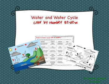 The Water Cycle Coloring Page Teaching Resources Teachers Pay Teachers