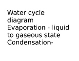 Water- Water Cycle Notes