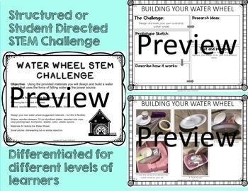 Water Wheel STEM Activity by Sarah's STEM stuff   TpT