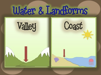 Water and Landforms