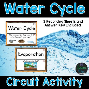 Water and Water Cycle - Around the Room Circuit