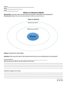 Water as a Resource Debate