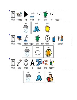 Water cycle Test Mayer Johnson