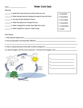 Water cycle review and Test