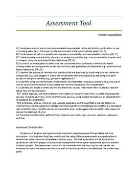 Water footprint task assessment tool