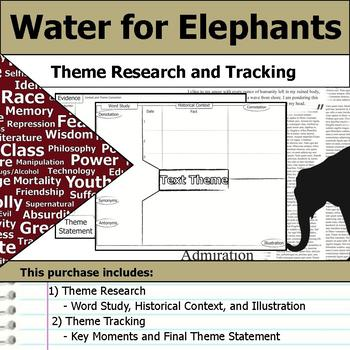 Water for Elephants - Theme Tracking Notes Etymology & Context Research
