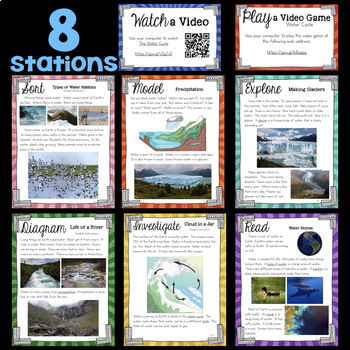 Water on Earth - Cycles of Water - Second Grade Science Stations