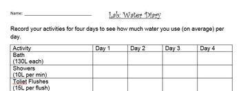 Water quality and conservation webquest and lab
