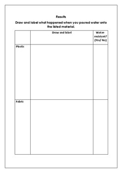 Water resistance worksheet