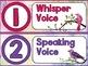 Watercolor Bird Theme Classroom Decor: Voice Chart Bird Theme