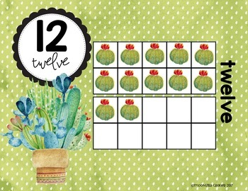 Watercolor Cactus Classroom Decor Set Two