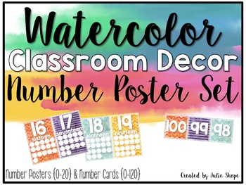 Watercolor Classroom Decor {Number Posters}