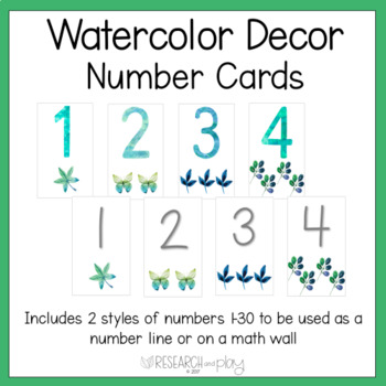 Watercolor Foliage Number Wall Cards