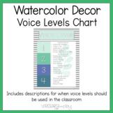 Watercolor Decor Voice Levels Chart