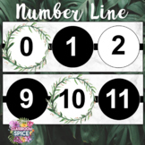 Watercolor Greenery Number Line / Classroom Decor