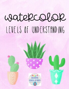 Watercolor Levels of Understanding Posters (EDITABLE)