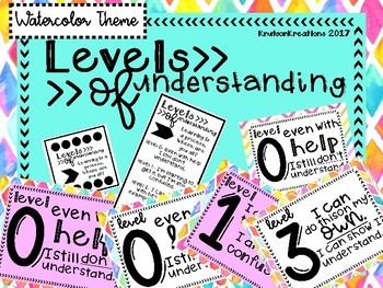 Watercolor Levels of Understanding Posters with Student Desk Tags