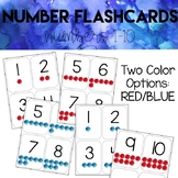 Watercolor Number Flashcards 1-10