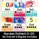 Watercolor Number Posters 0-20 with Ten Frames