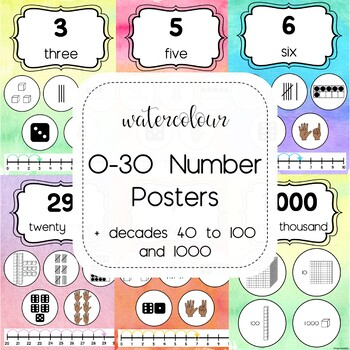 Watercolor Number Posters 1-30 + decades 40-100