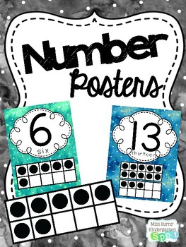 Watercolor Number Posters