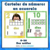 Watercolor Number Posters in Spanish  Carteles de los números