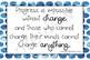 Watercolor Polka Dots Growth Mindset Posters
