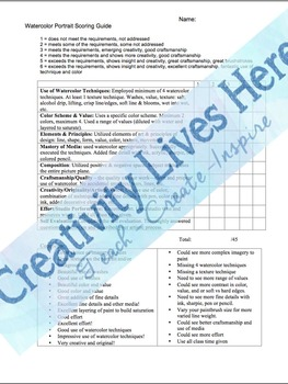 Watercolor Portrait Painting Rubric/Assessment & Student Reflection Sheet