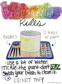 Watercolor Rules Poster