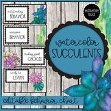 Watercolor Succulent Theme EDITABLE Behavior Clip Chart