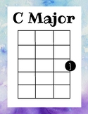 Watercolor Ukulele Chord Chart