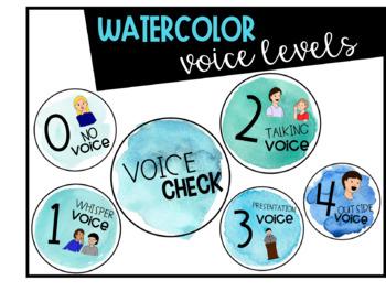 Watercolor Voice Levels