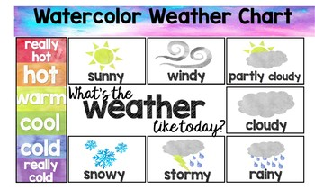 Watercolor Weather Chart