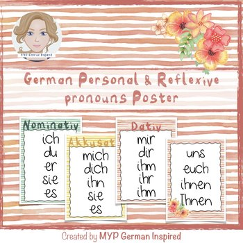 Watercolor-themed German Personal and Reflexive Pronouns Posters