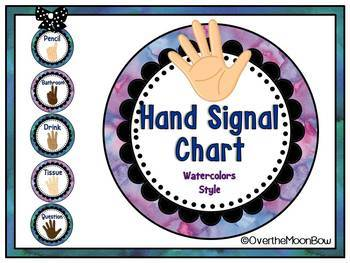 Watercolors Style Hand Signal Display | Jewel Tone | Editable