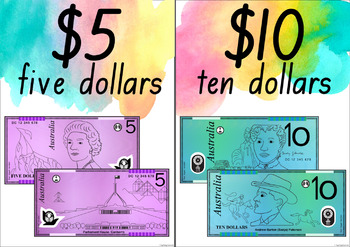 Watercolour Australian Money Posters - Tasmanian Fonts